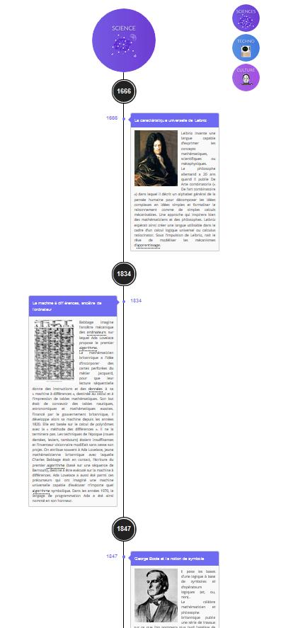 Timeline Data Sciences